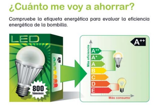 Ahorro_Led_Energible